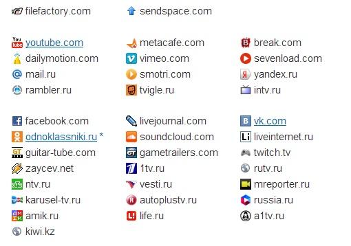 Поддерживаемые сайты